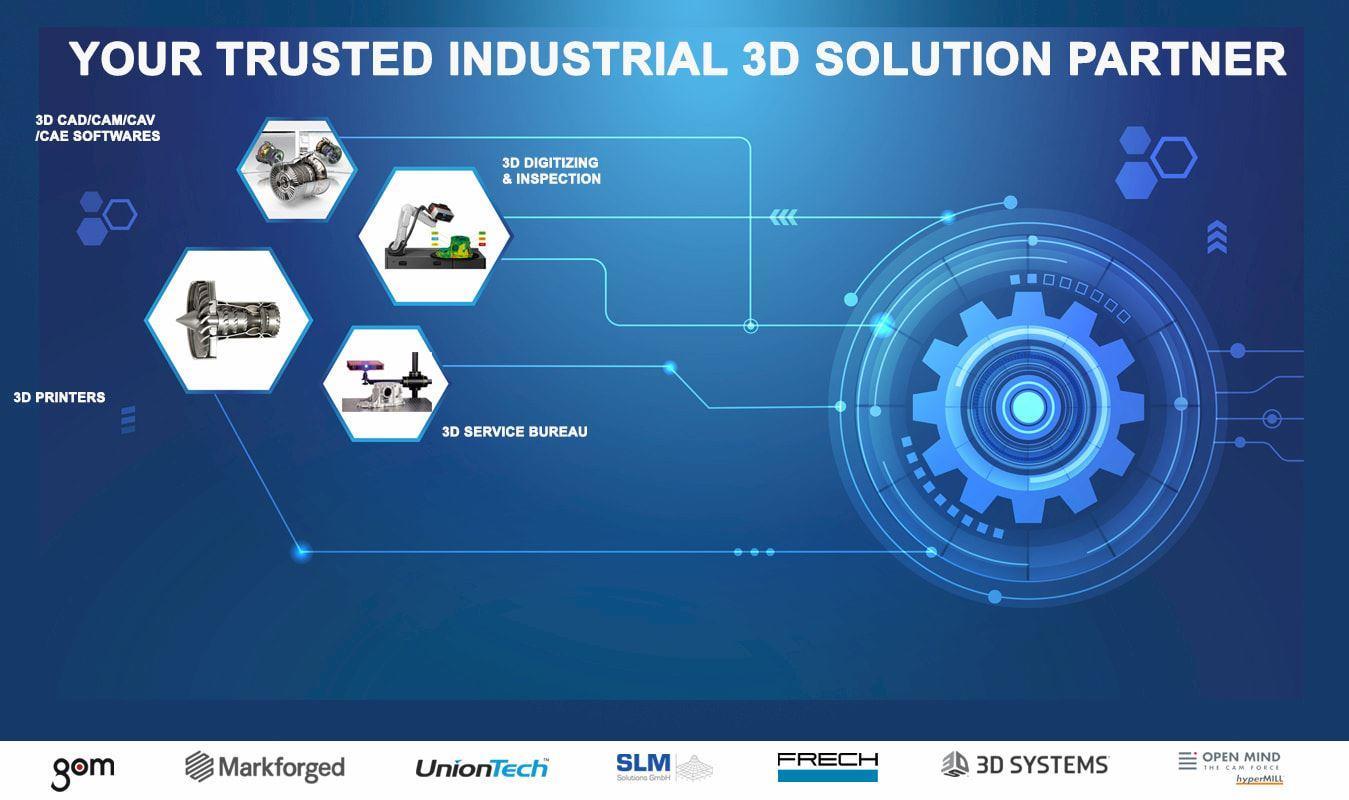 AIE - Giải pháp công nghệ 3D tổng thể