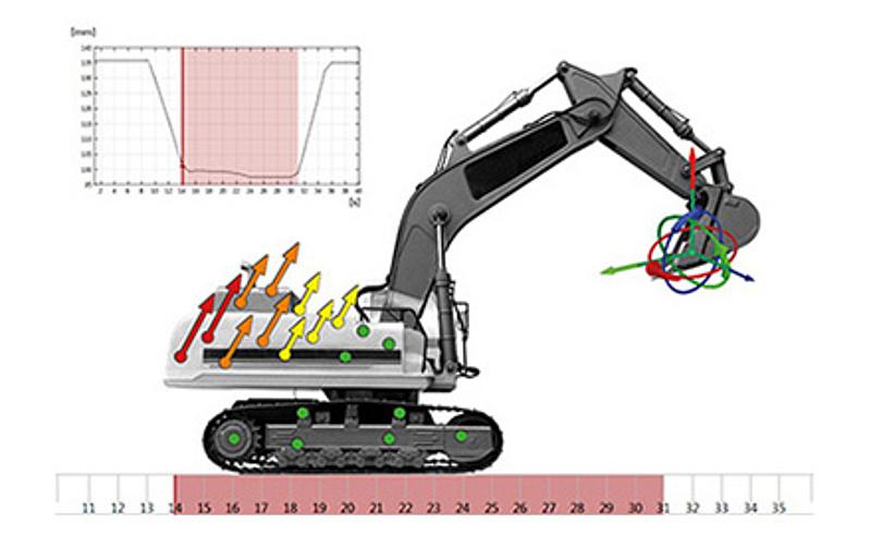 Phần mềm ARAMIS Professional - Tương quan hình ảnh kĩ thuật số