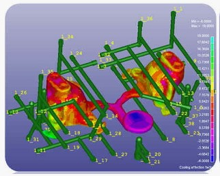 The cooling system designer in Cast Designer is a CAD base module
