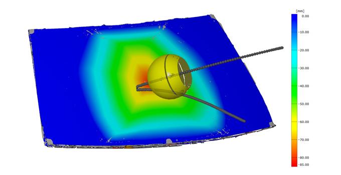 aramis-high-speed-component-testing-phan-tich-chuyen-dong-va-bien-dang-3d