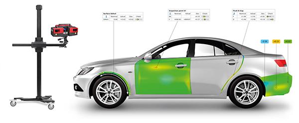 Máy đo 3D - Hoạt động tiêu biểu