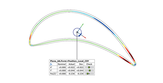 atos-5-for-airfoil--form-and-position-checks